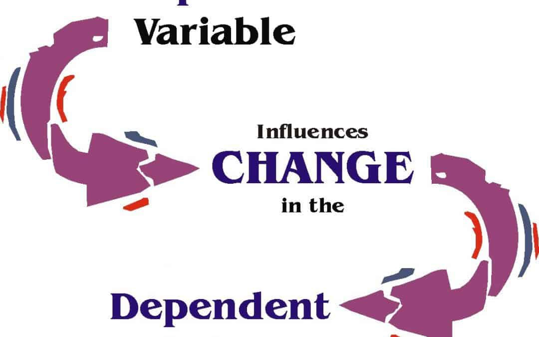 independent and Dependent Variables (i2tutorials)